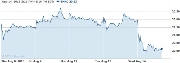 tmhc-08142013