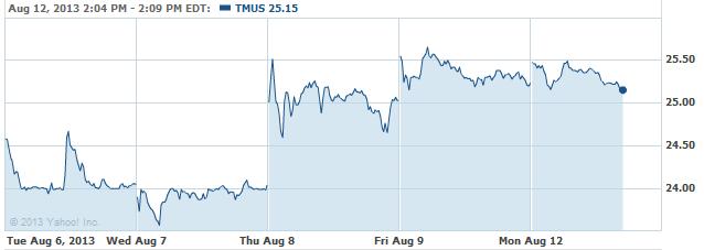 tmus-08122013