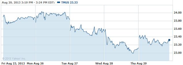 tmus-20130829