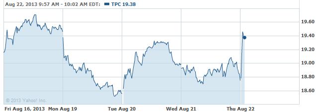 tpcc-20130822