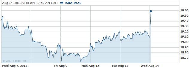 tsra-08142013