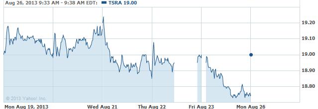 tsra-20130826