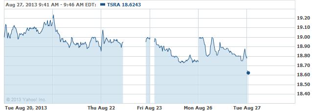 tsra-20130827