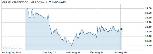 tsra-20130830