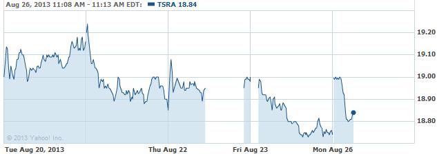 tsraa-20130826