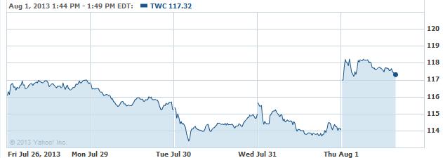 twc-20130801