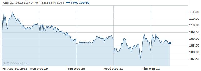 twc-20130822