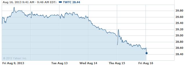 twtc-20130816