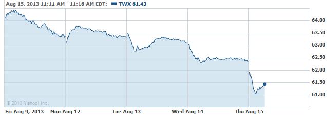 twx-20130815