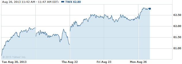 twx-20130826