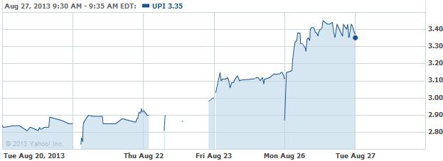 upi-20130827
