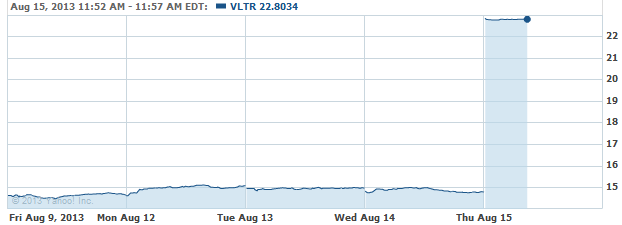 vltr-20130815