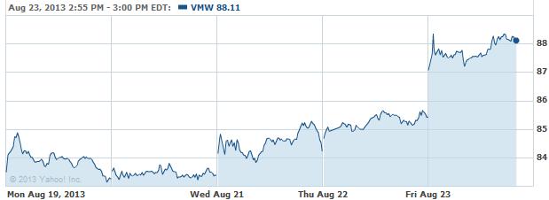 vmw-20130823