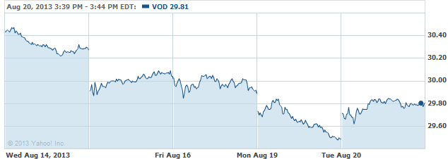 vod-20130821