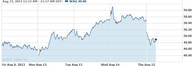 wag-20130815