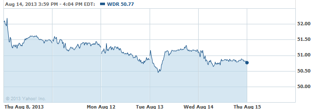 wdr-20130815
