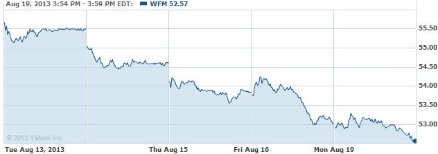wfm-20130820