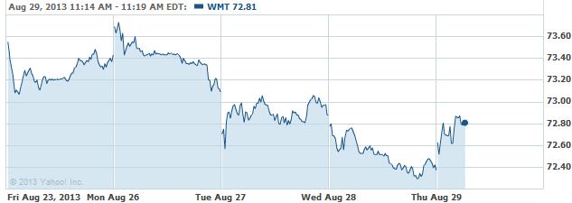 wmt-20130829