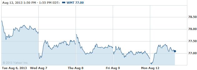 wmtt-08122013