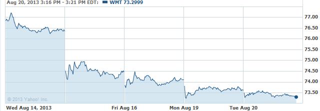 wmtt-20130820