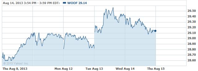 woof-20130815