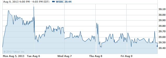 wsbc-08122013