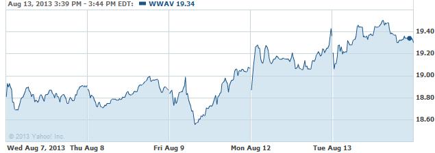 wwav-08142013