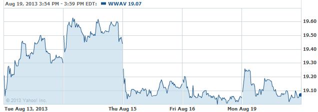 wwav-20130820