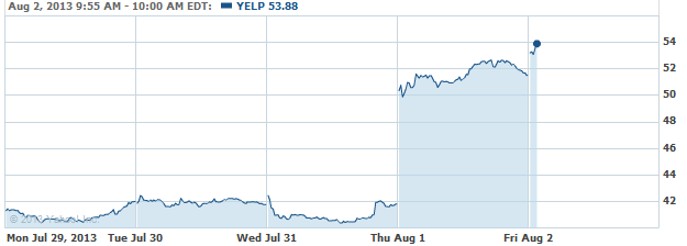 yelp-20130802