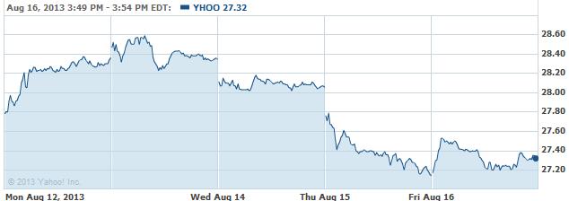 yhoo-20130816