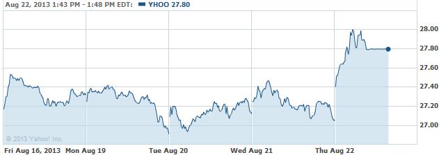 yhoo-20130822