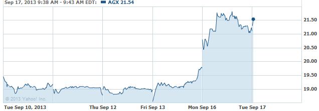 AGX-20130917