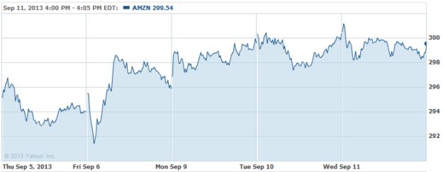 AMZN-20130911