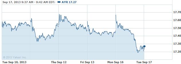 AYR-20130917