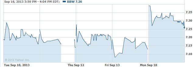 BBW-20130917