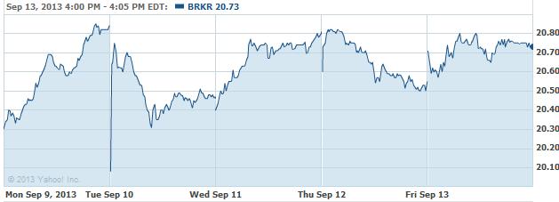 BRKR-20130916