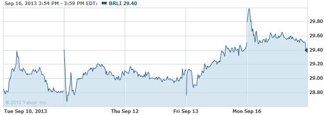 BRLI-20130917