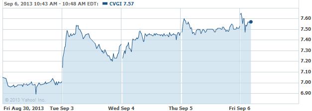 CVGiI-20130906