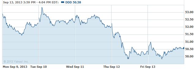 DDD-20130916