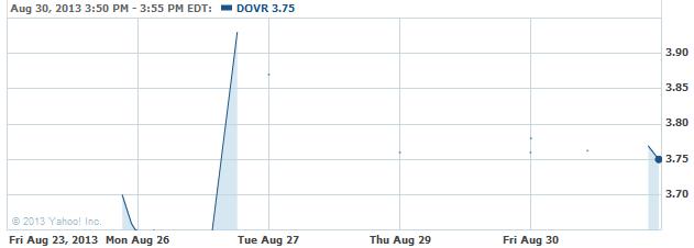 DOVR-20130903