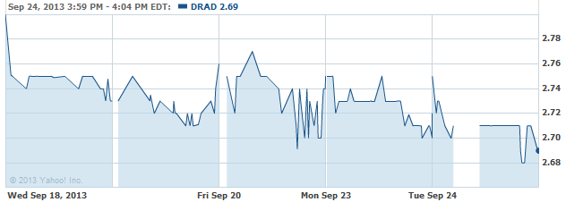 DRAD-20130925