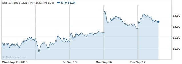 DTV-20130917