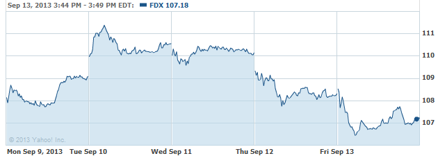 FDX-20130916