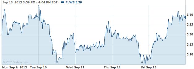 FLWS-20130916
