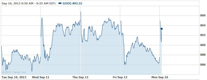 GOOG-20130916
