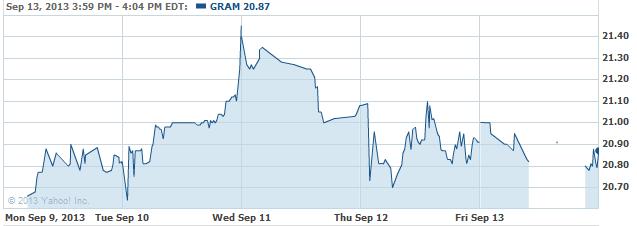 GRAM-20130916