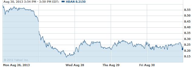 HBAN-20130903