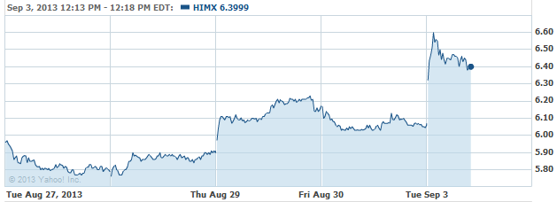 HIMX-20130903