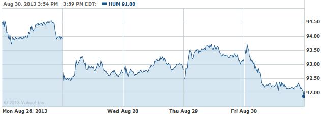 HUM-20130903
