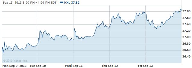HXL-20130916